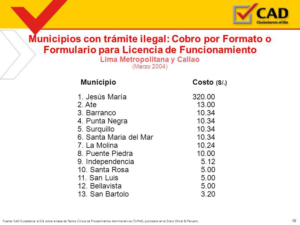16 Fuente: CAD Ciudadanos al Día sobre la base de Textos Únicos de Procedimientos Administrativos (TUPAS) publicados en el Diario Oficial El Peruano.