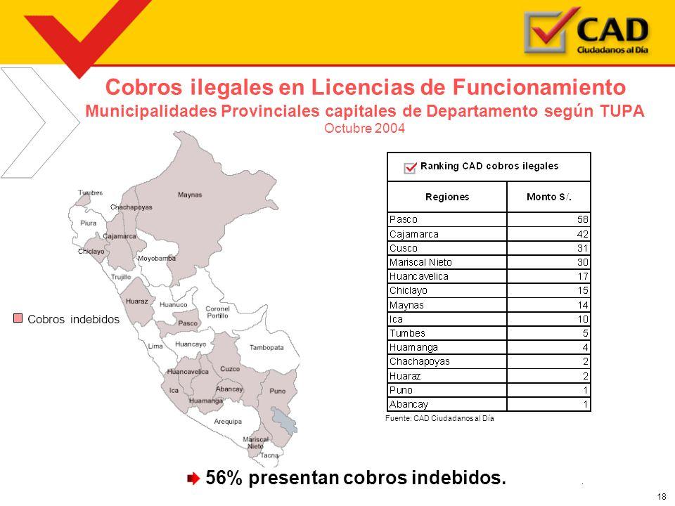 18 Cobros ilegales en Licencias de Funcionamiento Municipalidades Provinciales capitales de Departamento según TUPA Octubre 2004 Cobros indebidos Fuen