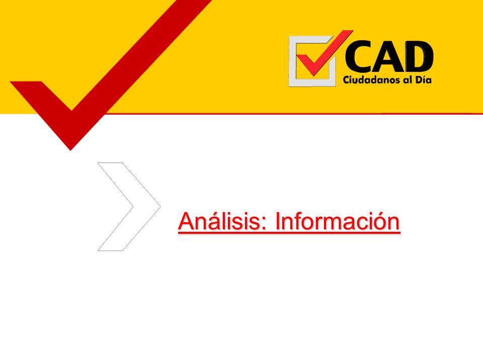 Análisis: Información