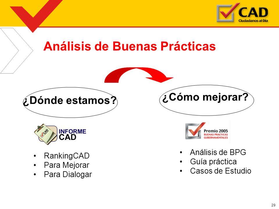 29 Análisis de Buenas Prácticas ¿Dónde estamos? ¿Cómo mejorar? RankingCAD Para Mejorar Para Dialogar Análisis de BPG Guía práctica Casos de Estudio