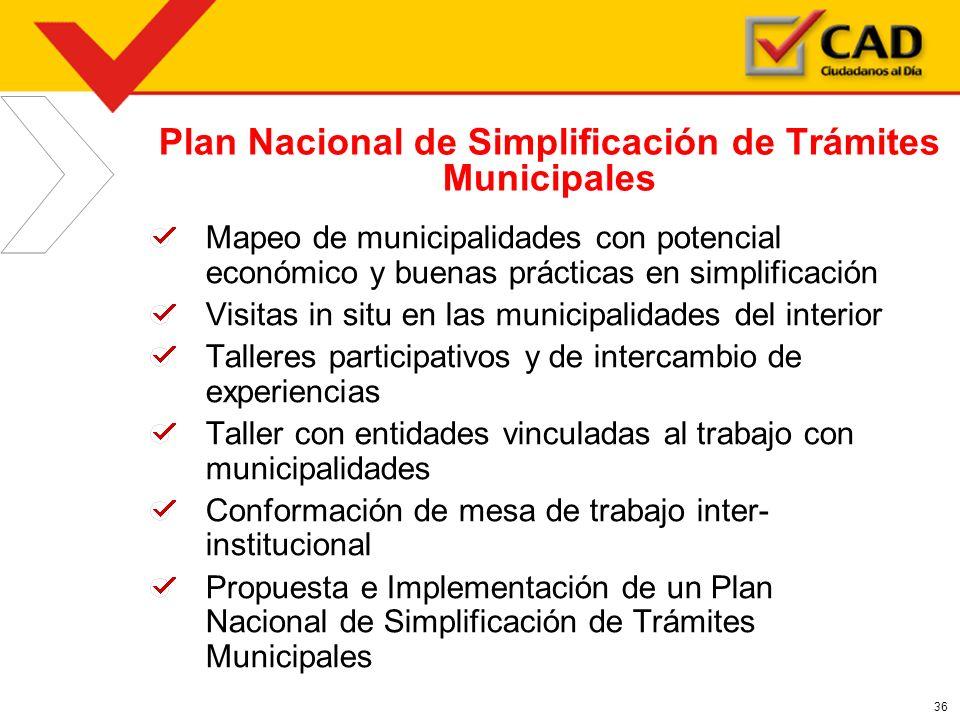 36 Plan Nacional de Simplificación de Trámites Municipales Mapeo de municipalidades con potencial económico y buenas prácticas en simplificación Visit
