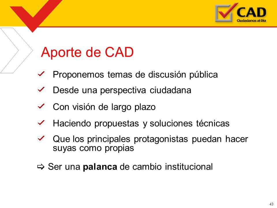 43 Aporte de CAD Proponemos temas de discusión pública Desde una perspectiva ciudadana Con visión de largo plazo Haciendo propuestas y soluciones técn