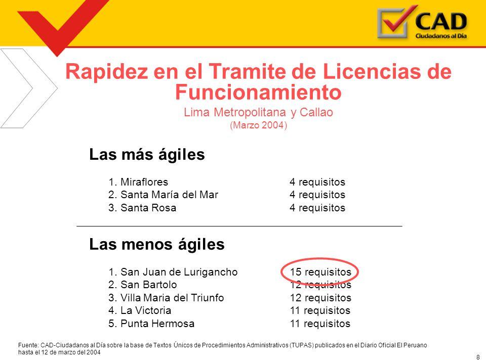 8 Fuente: CAD-Ciudadanos al Día sobre la base de Textos Únicos de Procedimientos Administrativos (TUPAS) publicados en el Diario Oficial El Peruano ha