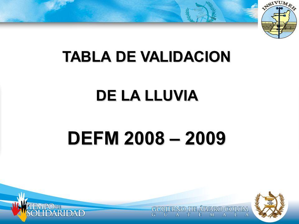 TABLA DE VALIDACION DE LA LLUVIA DEFM 2008 – 2009
