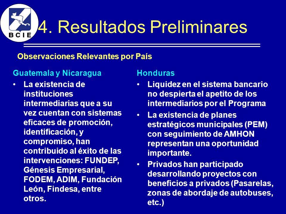 4. Resultados Preliminares Observaciones Relevantes por País Guatemala y Nicaragua La existencia de instituciones intermediarias que a su vez cuentan