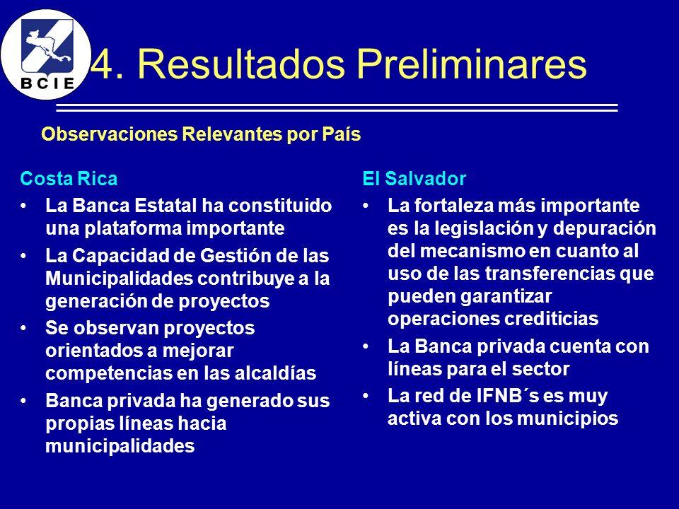 4. Resultados Preliminares Costa Rica La Banca Estatal ha constituido una plataforma importante La Capacidad de Gestión de las Municipalidades contrib