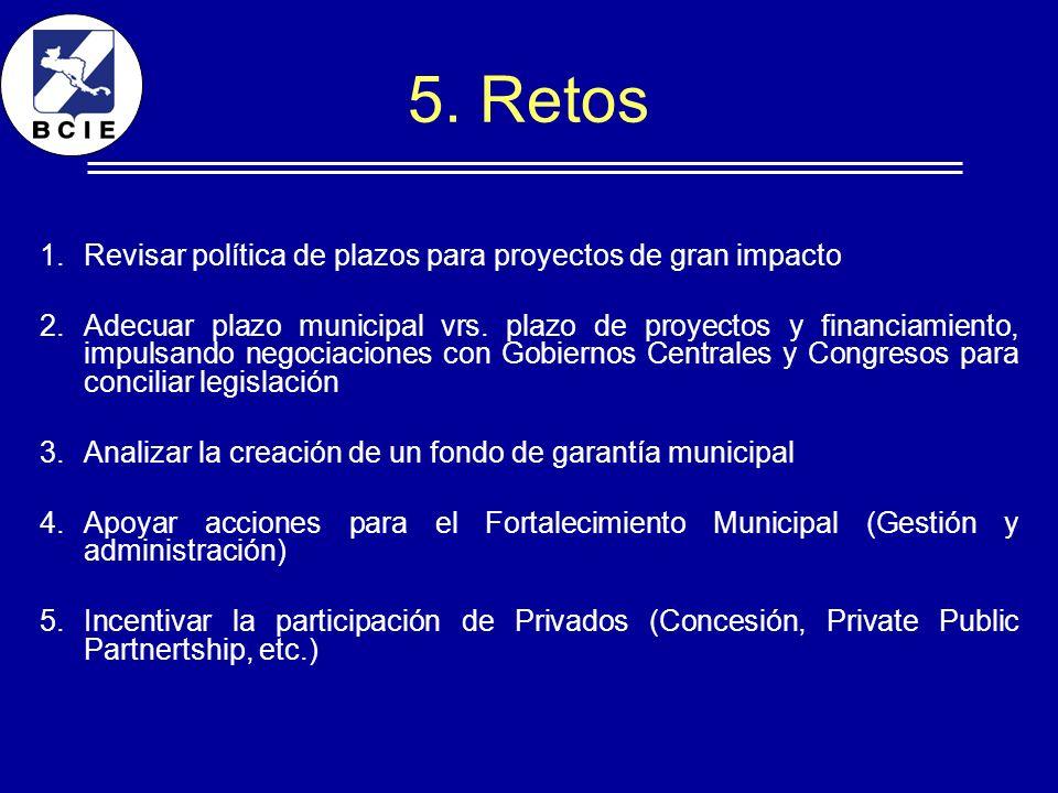 5. Retos 1.Revisar política de plazos para proyectos de gran impacto 2.Adecuar plazo municipal vrs. plazo de proyectos y financiamiento, impulsando ne