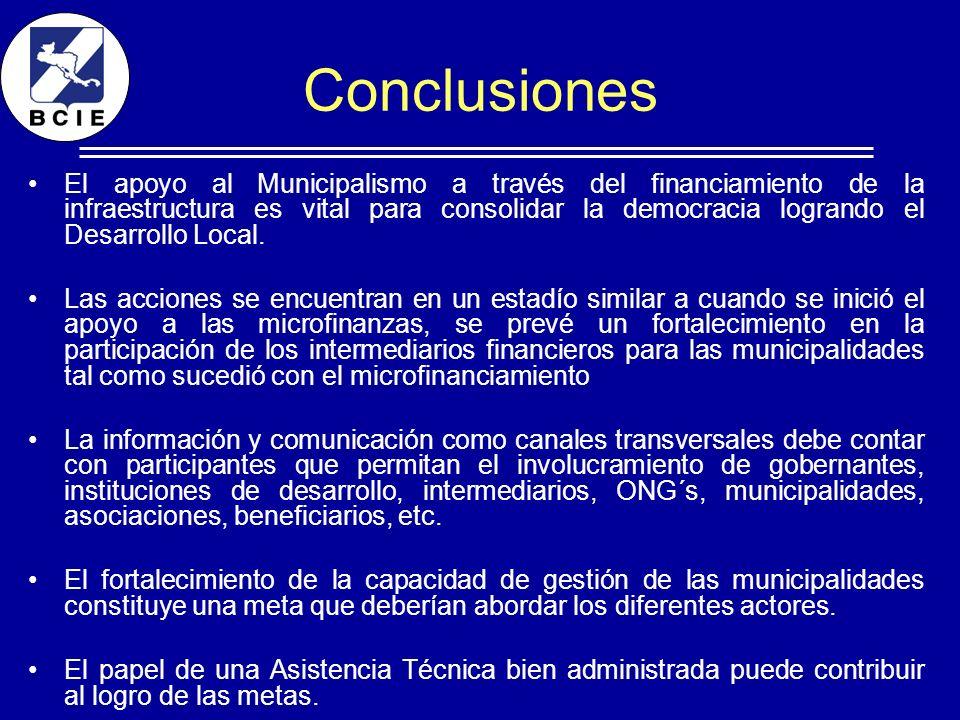 Conclusiones El apoyo al Municipalismo a través del financiamiento de la infraestructura es vital para consolidar la democracia logrando el Desarrollo
