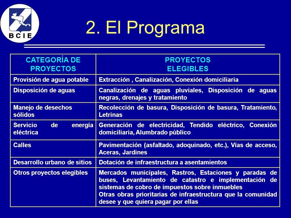 2. El Programa CATEGORÍA DE PROYECTOS PROYECTOS ELEGIBLES Provisión de agua potableExtracción, Canalización, Conexión domiciliaria Disposición de agua