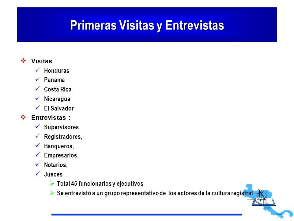 Primeras Visitas y Entrevistas Visitas Honduras Panamá Costa Rica Nicaragua El Salvador Entrevistas : Supervisores Registradores, Banqueros, Empresari
