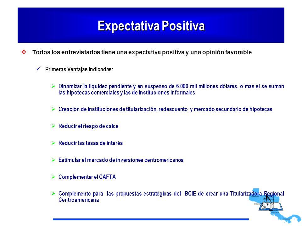 Expectativa Positiva Todos los entrevistados tiene una expectativa positiva y una opinión favorable Primeras Ventajas Indicadas: Dinamizar la liquidez