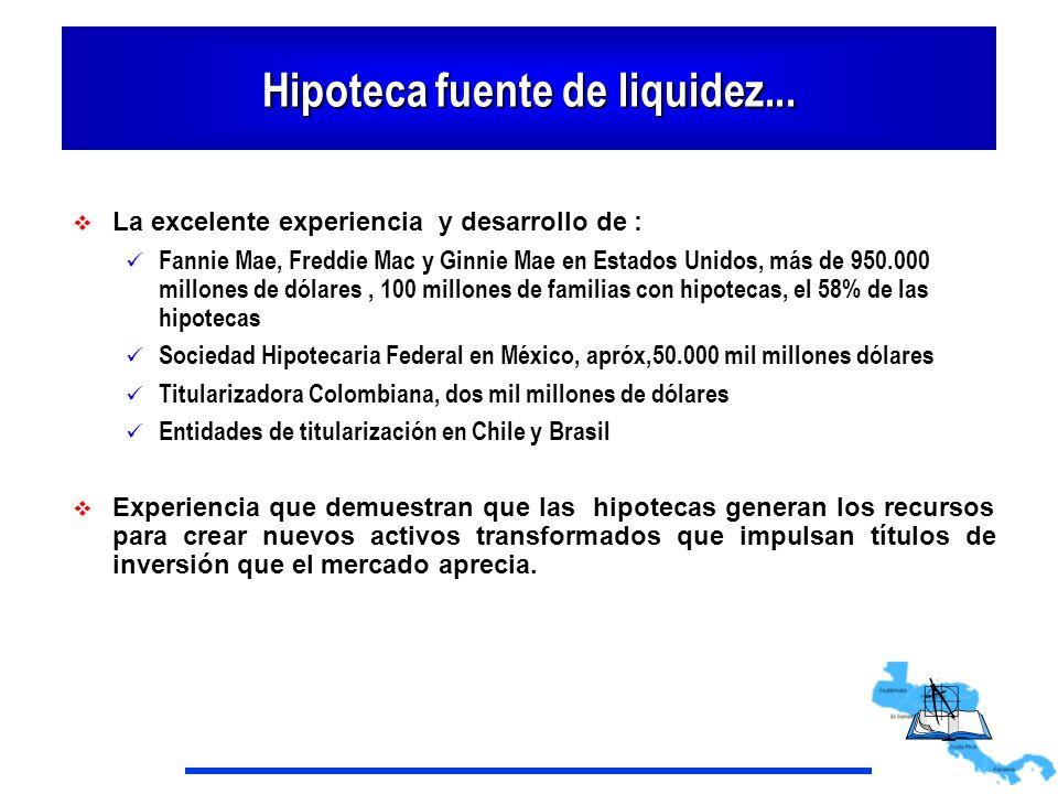 Hipoteca fuente de liquidez... La excelente experiencia y desarrollo de : Fannie Mae, Freddie Mac y Ginnie Mae en Estados Unidos, más de 950.000 millo