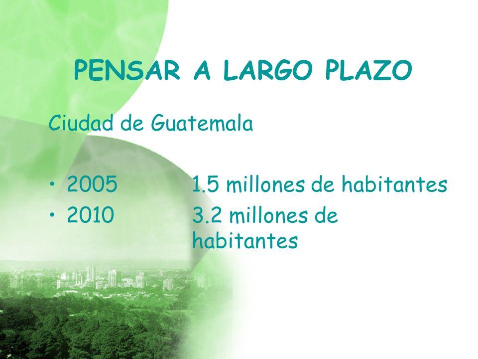 PENSAR A LARGO PLAZO Ciudad de Guatemala 20051.5 millones de habitantes 20103.2 millones de habitantes