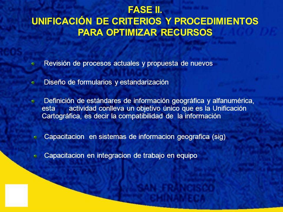 FASE II. UNIFICACIÓN DE CRITERIOS Y PROCEDIMIENTOS PARA OPTIMIZAR RECURSOS Revisión de procesos actuales y propuesta de nuevos Diseño de formularios y