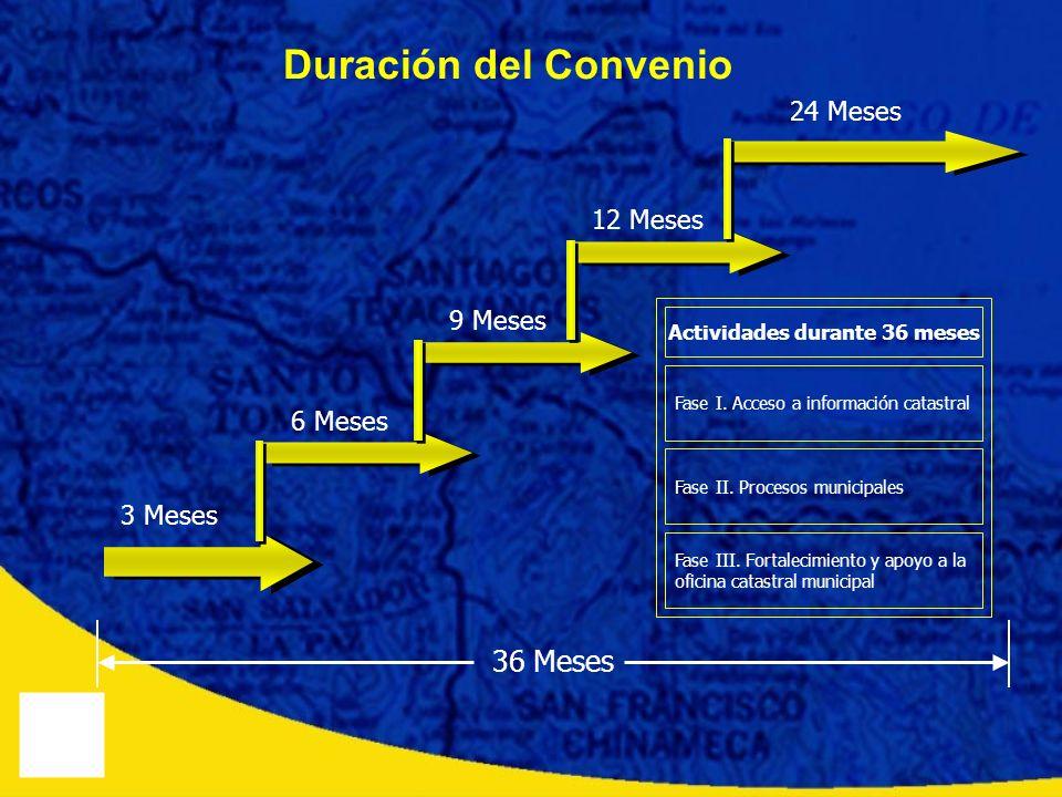 3 Meses 6 Meses 9 Meses 12 Meses 24 Meses 36 Meses Actividades durante 36 meses Fase I. Acceso a información catastral Fase II. Procesos municipales F