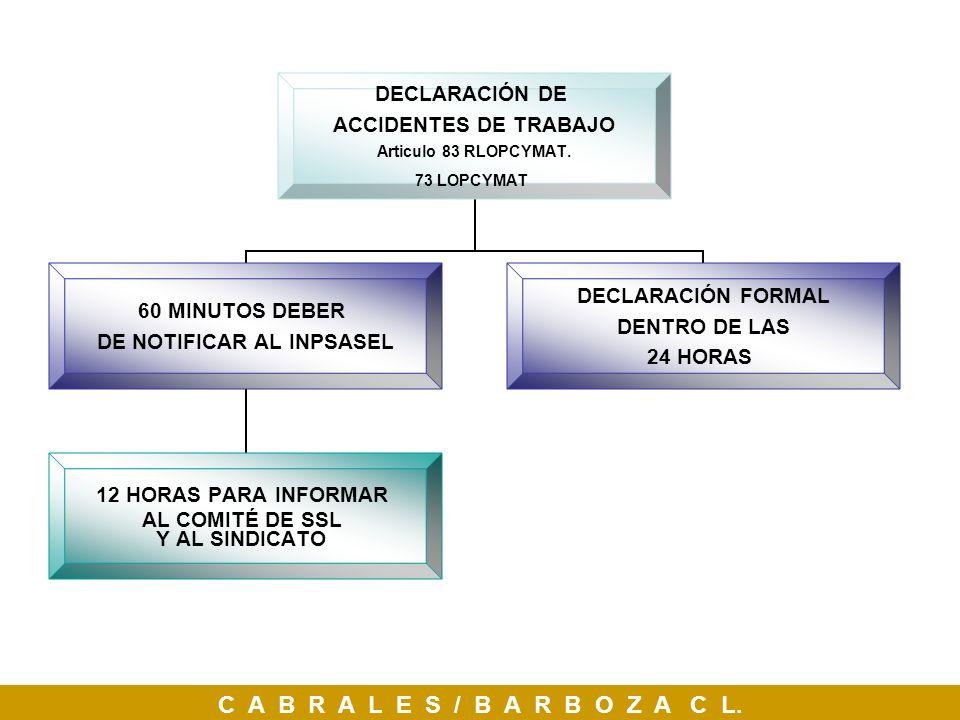 DECLARACIÓN DE ACCIDENTES DE TRABAJO Articulo 83 RLOPCYMAT. 73 LOPCYMAT 60 MINUTOS DEBER DE NOTIFICAR AL INPSASEL 12 HORAS PARA INFORMAR AL COMITÉ DE