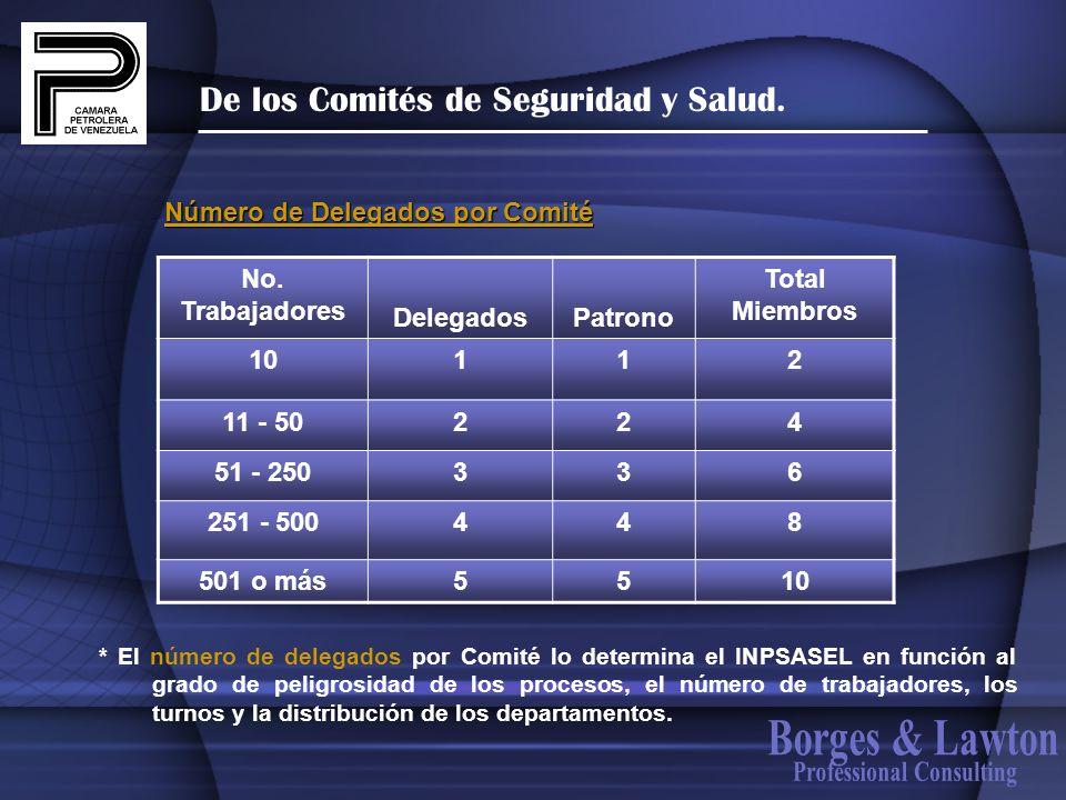 De los Comités de Seguridad y Salud. * El número de delegados por Comité lo determina el INPSASEL en función al grado de peligrosidad de los procesos,