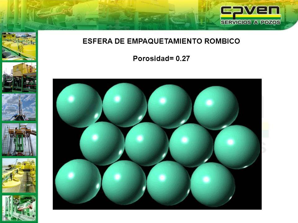 ESFERA DE EMPAQUETAMIENTO ROMBICO Porosidad= 0.27