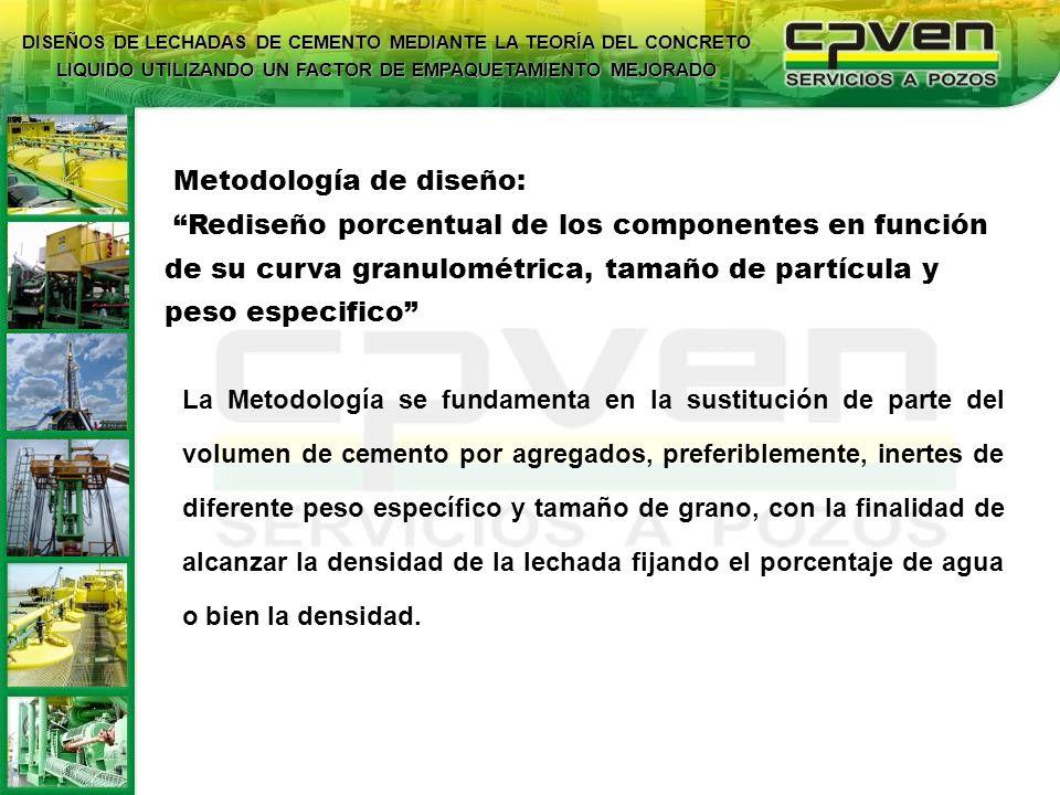 Metodología de diseño: Rediseño porcentual de los componentes en función de su curva granulométrica, tamaño de partícula y peso especifico La Metodolo