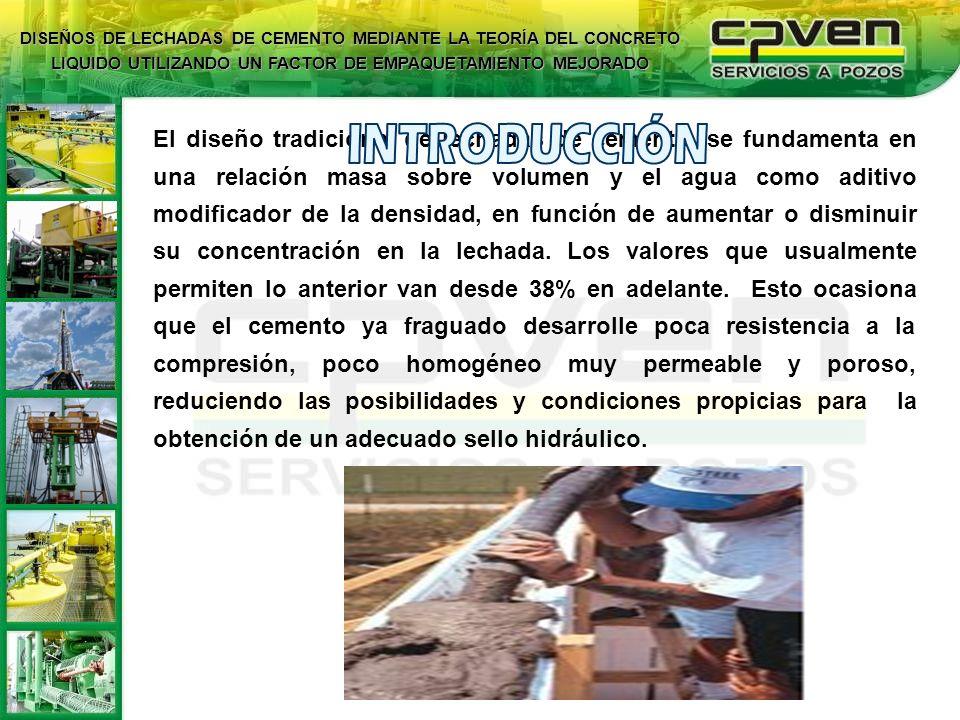 DISEÑOS DE LECHADAS DE CEMENTO MEDIANTE LA TEORÍA DEL CONCRETO LIQUIDO UTILIZANDO UN FACTOR DE EMPAQUETAMIENTO MEJORADO El diseño tradicional de lecha