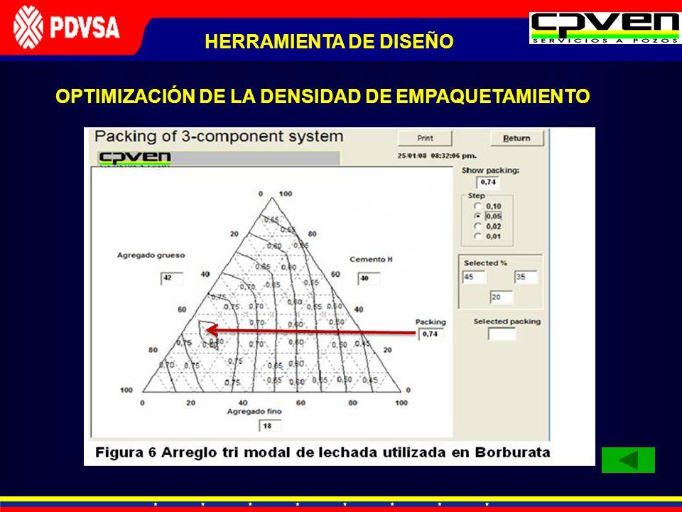 OPTIMIZACIÓN DE LA DENSIDAD DE EMPAQUETAMIENTO HERRAMIENTA DE DISEÑO