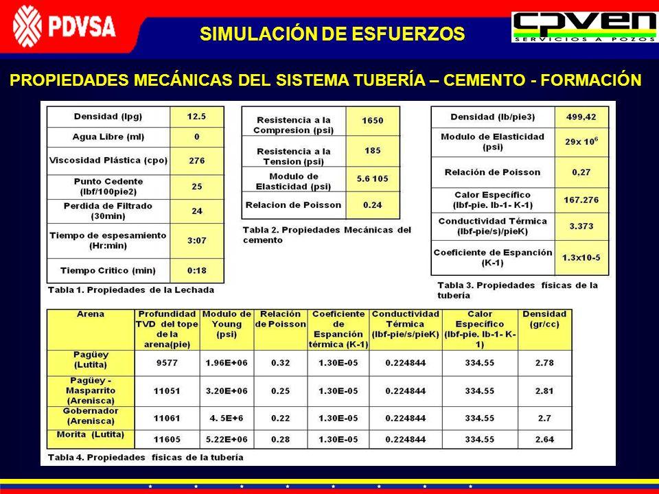 PROPIEDADES MECÁNICAS DEL SISTEMA TUBERÍA – CEMENTO - FORMACIÓN SIMULACIÓN DE ESFUERZOS