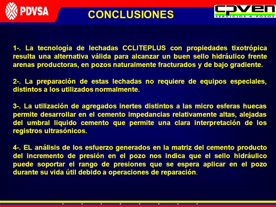 CONCLUSIONES 1-. La tecnología de lechadas CCLITEPLUS con propiedades tixotrópica resulta una alternativa válida para alcanzar un buen sello hidráulic