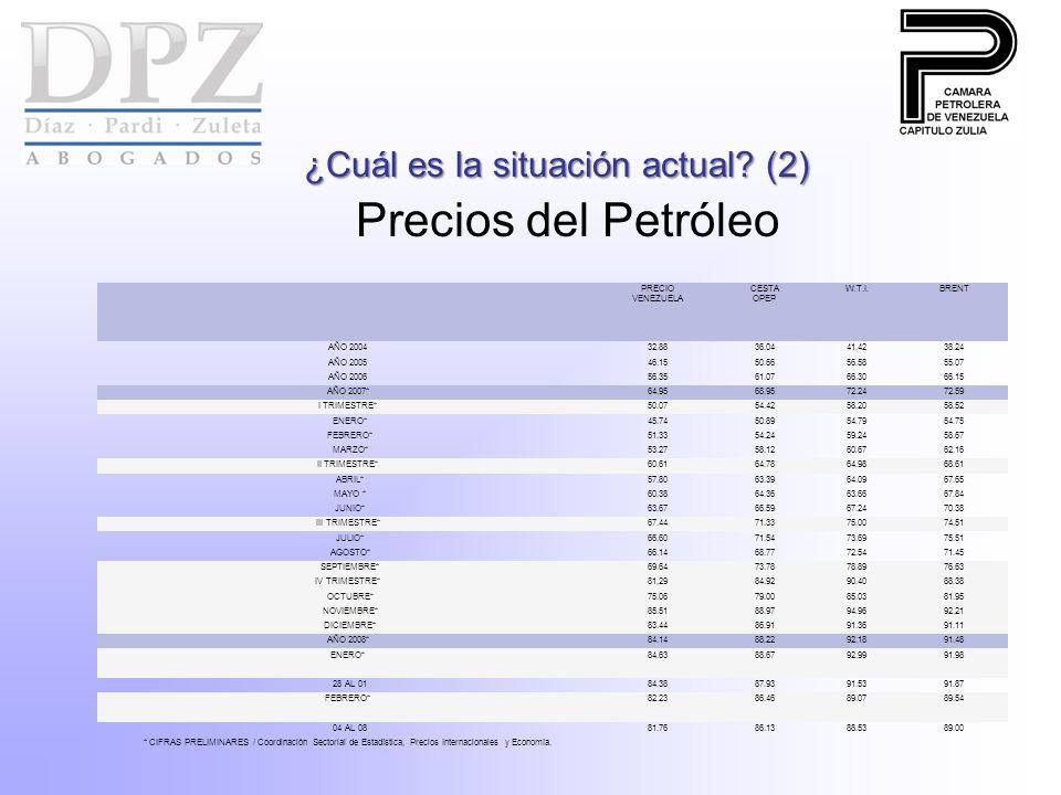 ¿Cuál es la situación actual? (2) Precios del Petróleo PRECIO VENEZUELA CESTA OPEP W.T.I.BRENT AÑO 200432.8836.0441.4238.24 AÑO 200546.1550.6656.5855.