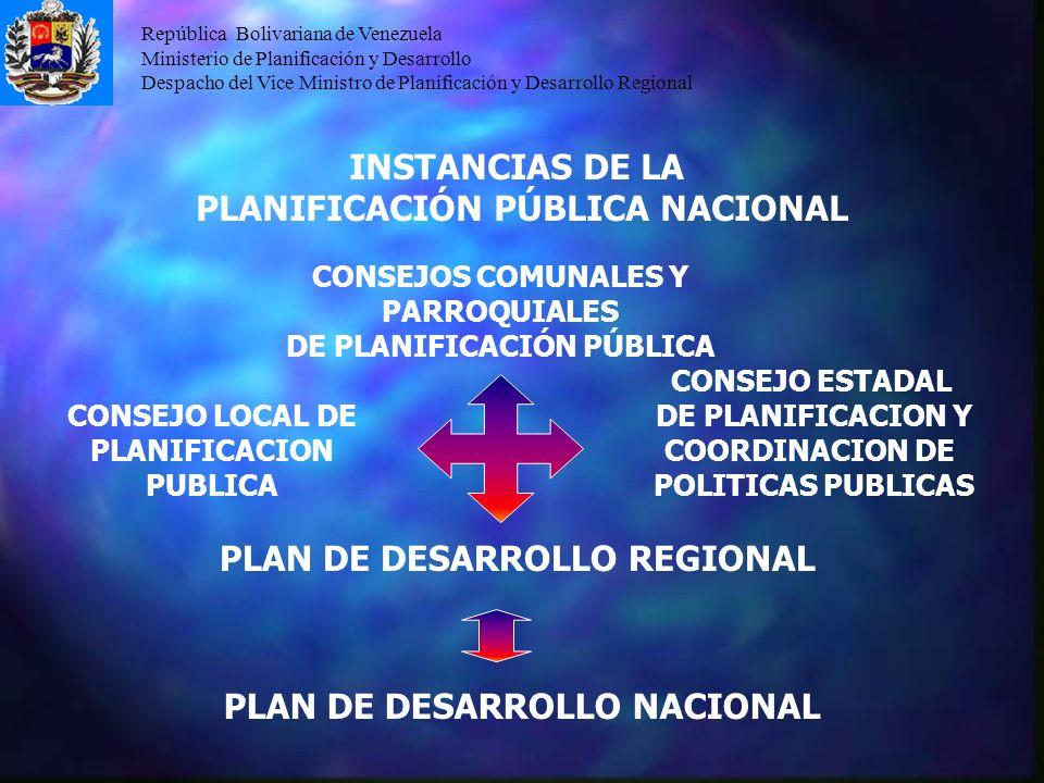 República Bolivariana de Venezuela Ministerio de Planificación y Desarrollo Despacho del Vice Ministro de Planificación y Desarrollo Regional INSTANCI