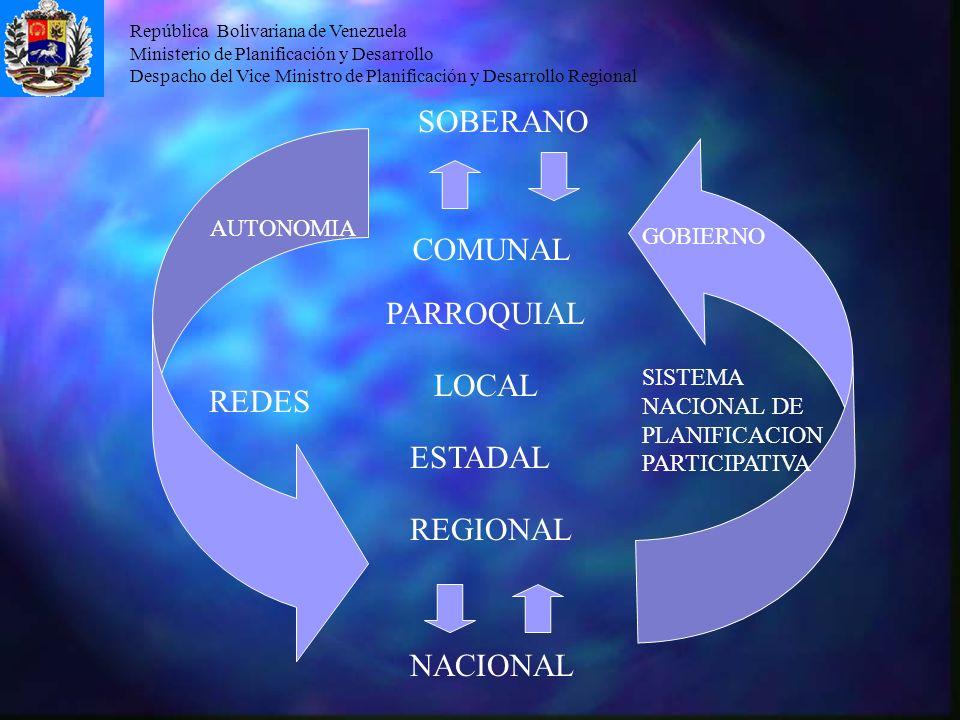 República Bolivariana de Venezuela Ministerio de Planificación y Desarrollo Despacho del Vice Ministro de Planificación y Desarrollo Regional SOBERANO