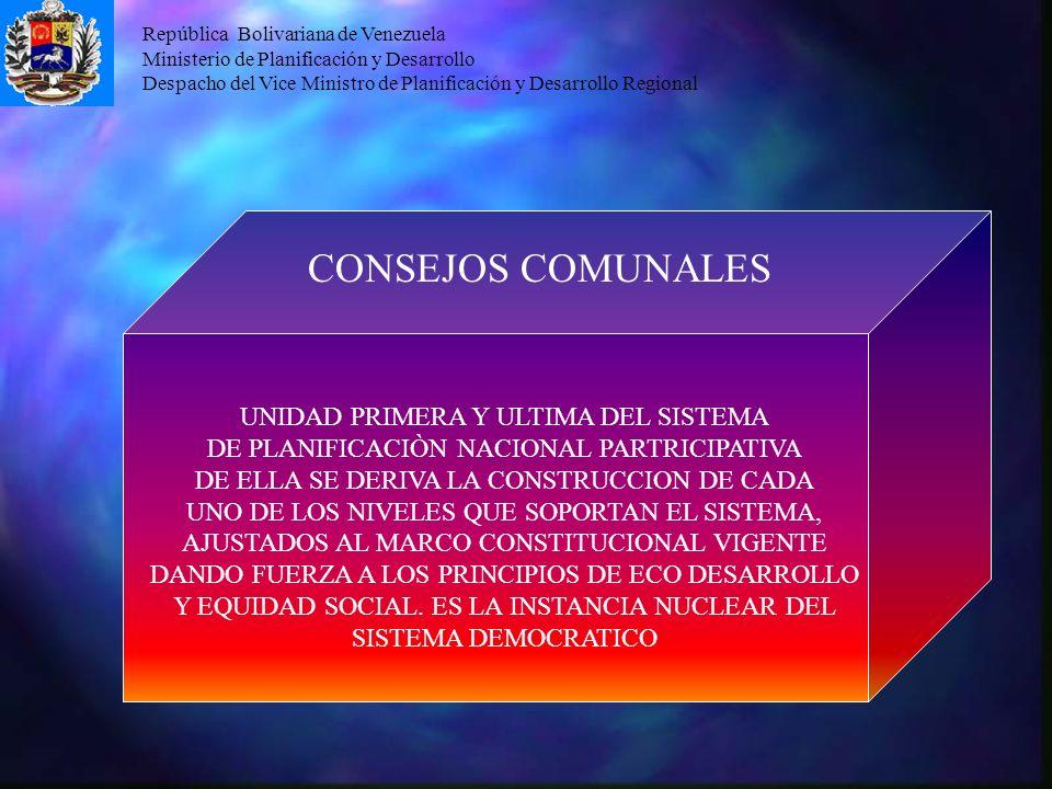 República Bolivariana de Venezuela Ministerio de Planificación y Desarrollo Despacho del Vice Ministro de Planificación y Desarrollo Regional UNIDAD P