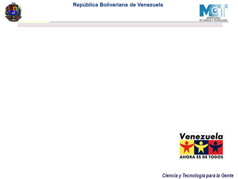 Ciencia y Tecnología para la Gente República Bolivariana de Venezuela ARTÍCULOS NUEVOS...Continuación ARTÍCULO 43.- Solicitud de asesoría de los inter
