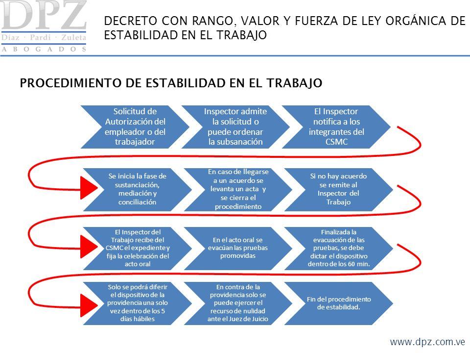 www.dpz.com.ve DECRETO CON RANGO, VALOR Y FUERZA DE LEY ORGÁNICA DE ESTABILIDAD EN EL TRABAJO PROCEDIMIENTO DE ESTABILIDAD EN EL TRABAJO