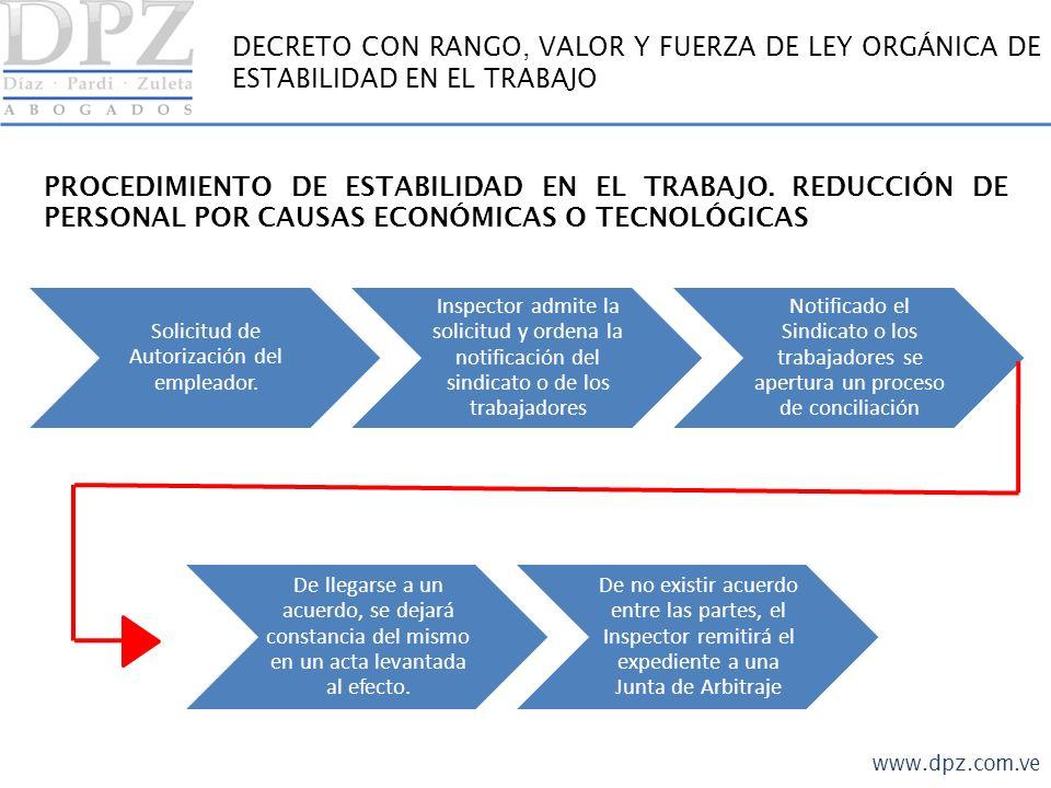 www.dpz.com.ve DECRETO CON RANGO, VALOR Y FUERZA DE LEY ORGÁNICA DE ESTABILIDAD EN EL TRABAJO SANCIONES POR INCUMPLIMIENTO DE LA NORMATIVA CONTENIDA EN EL DECRETO CON RANGO, VALOR Y FUERZA DE LEY ORGÁNICA DE ESTABILIDAD EN EL TRABAJO INFRACCIÓNSANCIONES Omisión de solicitud de autorización.De 20 a 40 U.T., por cada trabajador activo al momento de producirse la terminación unilateral de la relación de trabajo.