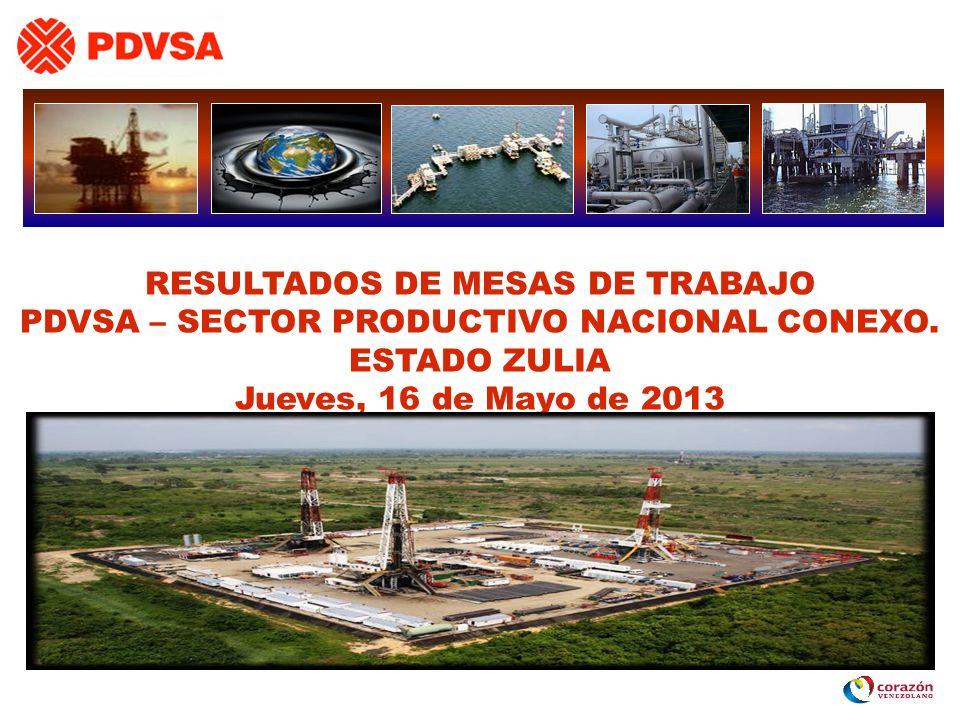 RESULTADOS DE MESAS DE TRABAJO PDVSA – SECTOR PRODUCTIVO NACIONAL CONEXO. ESTADO ZULIA Jueves, 16 de Mayo de 2013