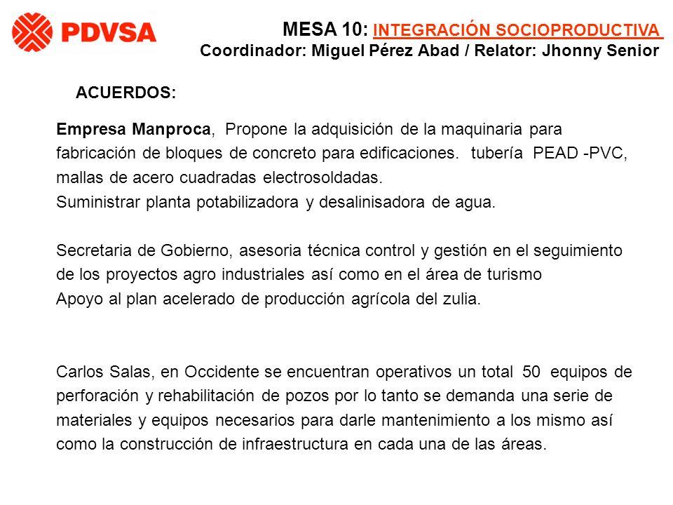MESA 10: INTEGRACIÓN SOCIOPRODUCTIVA Coordinador: Miguel Pérez Abad / Relator: Jhonny Senior ACUERDOS: Empresa Manproca, Propone la adquisición de la