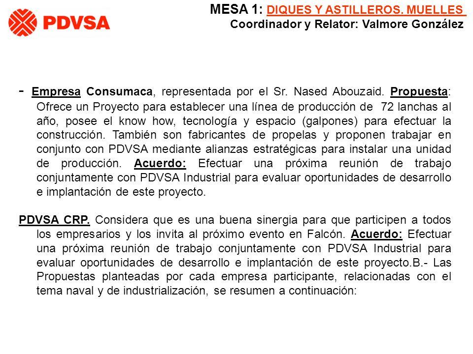 - Empresa Consumaca, representada por el Sr. Nased Abouzaid. Propuesta: Ofrece un Proyecto para establecer una línea de producción de 72 lanchas al añ
