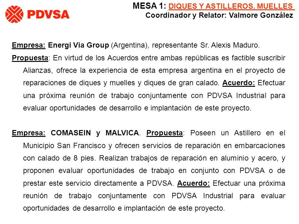 Empresa: Energi Via Group (Argentina), representante Sr. Alexis Maduro. Propuesta: En virtud de los Acuerdos entre ambas repúblicas es factible suscri