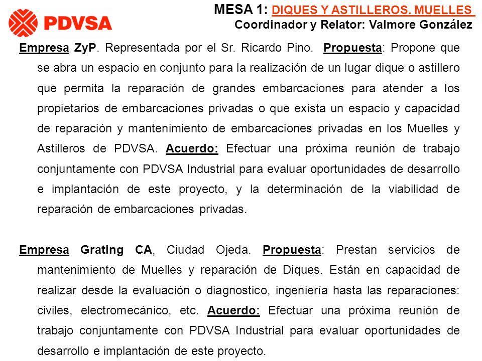 Empresa ZyP. Representada por el Sr. Ricardo Pino. Propuesta: Propone que se abra un espacio en conjunto para la realización de un lugar dique o astil
