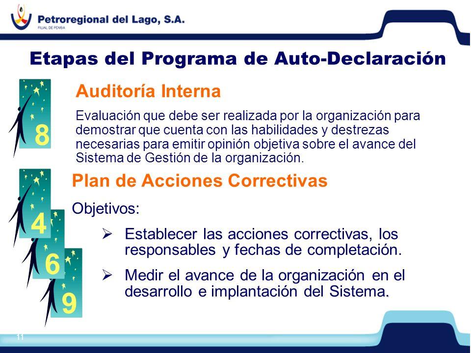 12 Etapas del Programa de Auto-Declaración Verificación de la Documentación Taller de revisión de los documentos requeridos por la Norma ISO 14001 realizada por los mismos participantes.
