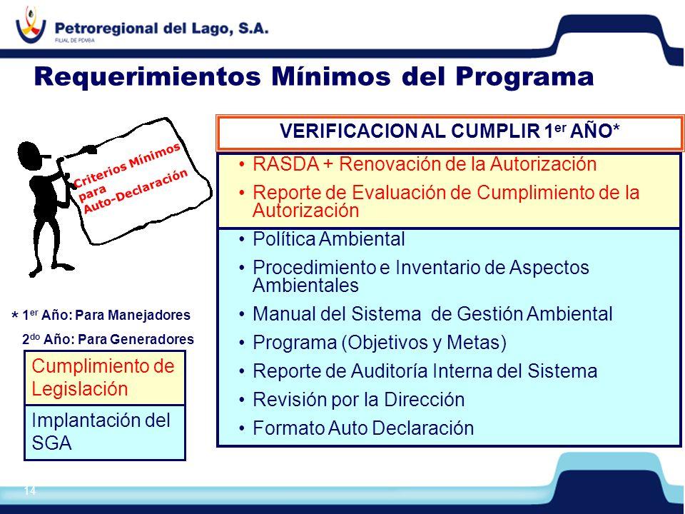 15 PROGRAMA DE AUTO-DECLARACIÓN ISO 14001 EMPRESAS CONTRATISTAS AMBIENTALES CRÍTICAS