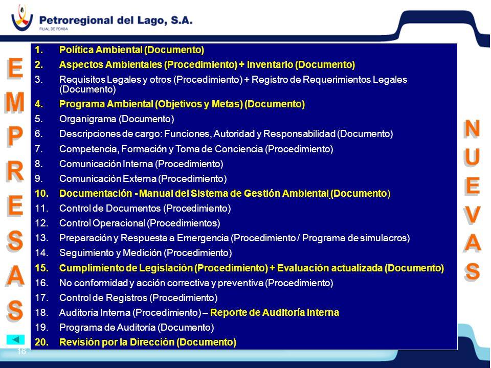 17 1.Política Ambiental (Documento) 2.Aspectos Ambientales (Procedimiento) + Inventario (Documento) 3.Requisitos Legales y otros (Procedimiento) + Registro de Requerimientos Legales (Documento) 4.Programa Ambiental (Objetivos y Metas) (Documento) 5.Organigrama (Documento) 6.Descripciones de cargo: Funciones, Autoridad y Responsabilidad (Documento) 7.Competencia, Formación y Toma de Conciencia (Procedimiento) 8.Comunicación Interna (Procedimiento) 9.Comunicación Externa (Procedimiento) 10.Documentación - Manual del Sistema de Gestión Ambiental (Documento) 11.Control de Documentos (Procedimiento) 12.Control Operacional (Procedimientos) 13.Preparación y Respuesta a Emergencia (Procedimiento / Programa de simulacros) 14.Seguimiento y Medición (Procedimiento) 15.Cumplimiento de Legislación (Procedimiento) + Evaluación actualizada (Documento) 16.No conformidad y acción correctiva y preventiva (Procedimiento) 17.Control de Registros (Procedimiento) 18.Auditoría Interna (Procedimiento) – Reporte de Auditoría Interna 19.Programa de Auditoría (Documento) 20.Revisión por la Dirección (Documento)