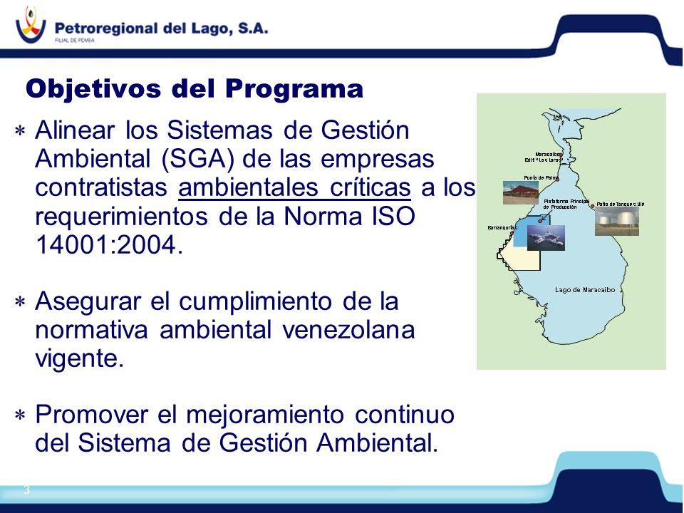 4 ¿Qué son Contratistas Ambientales Críticas.