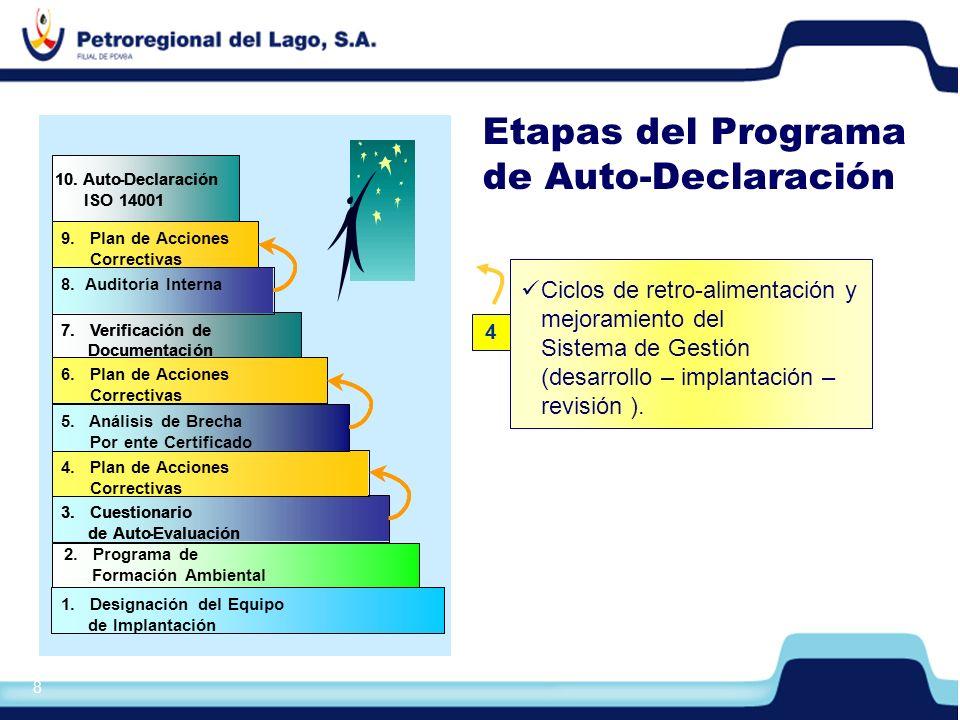 9 Designación del Equipo Preferiblemente multidisciplinario 1 Adiestramiento Ambiental SVE-02: Sistema de Gestión Ambiental ISO 14001.