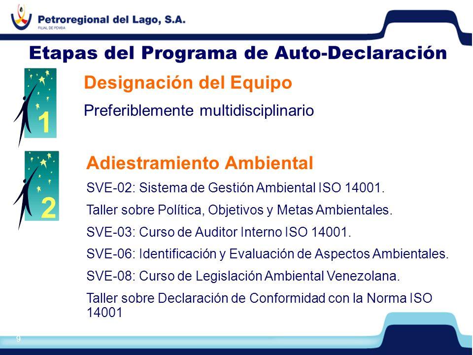 10 Etapas del Programa de Auto-Declaración Cuestionario de Auto-Evaluación 3 Herramienta de evaluación inicial, basada en los requerimientos de la Norma ISO 14001 que permite determinar el nivel de cumplimiento de los mismos.