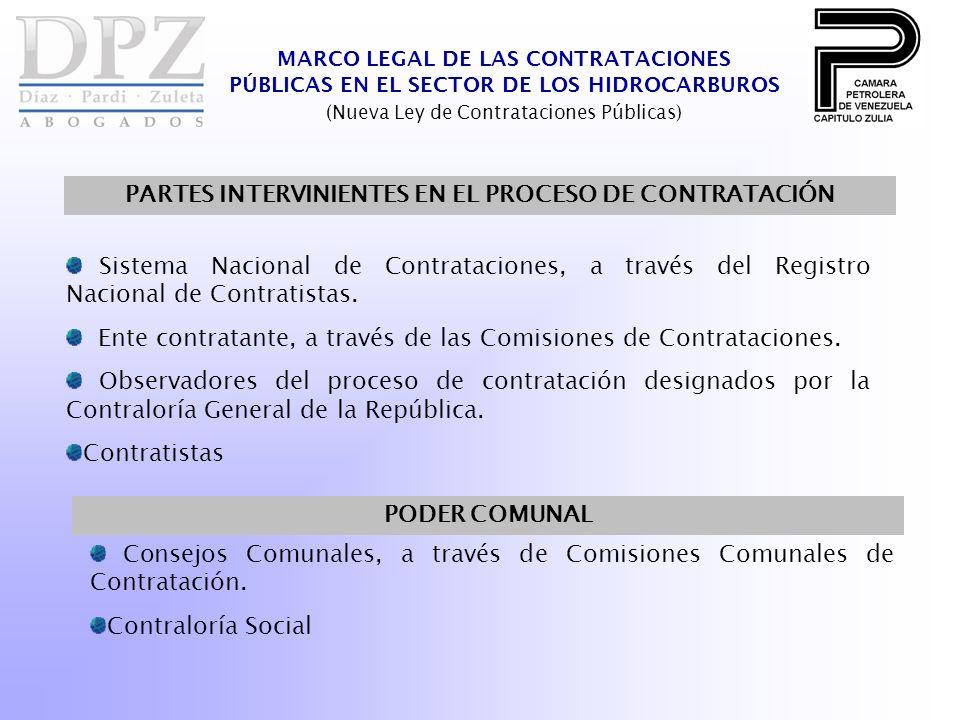 Sistema Nacional de Contrataciones, a través del Registro Nacional de Contratistas.