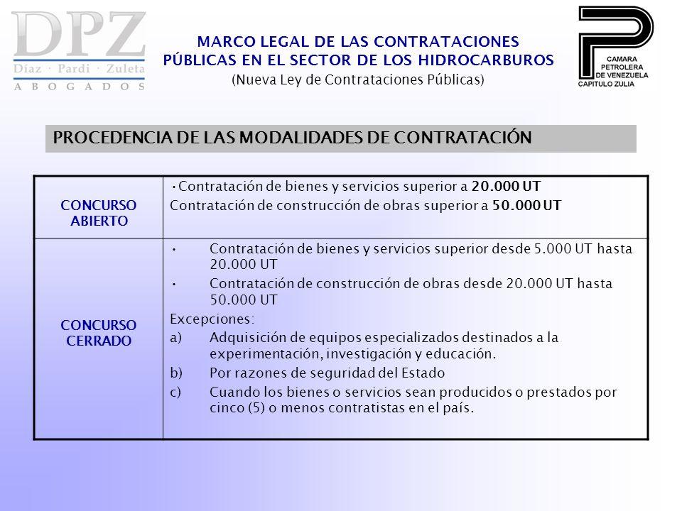 MARCO LEGAL DE LAS CONTRATACIONES PÚBLICAS EN EL SECTOR DE LOS HIDROCARBUROS (Nueva Ley de Contrataciones Públicas) PROCEDENCIA DE LAS MODALIDADES DE CONTRATACIÓN CONCURSO ABIERTO Contratación de bienes y servicios superior a 20.000 UT Contratación de construcción de obras superior a 50.000 UT CONCURSO CERRADO Contratación de bienes y servicios superior desde 5.000 UT hasta 20.000 UT Contratación de construcción de obras desde 20.000 UT hasta 50.000 UT Excepciones: a)Adquisición de equipos especializados destinados a la experimentación, investigación y educación.