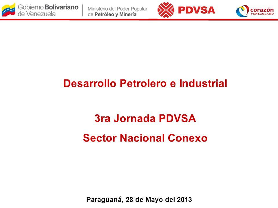 Desarrollo Petrolero e Industrial 3ra Jornada PDVSA Sector Nacional Conexo Paraguaná, 28 de Mayo del 2013
