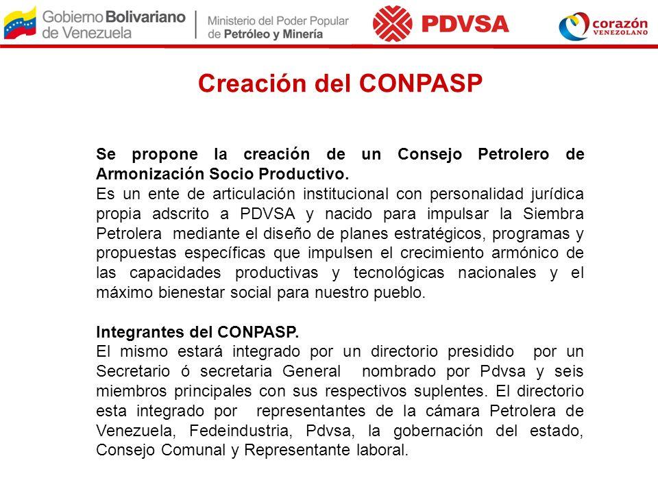 Creación del CONPASP Se propone la creación de un Consejo Petrolero de Armonización Socio Productivo. Es un ente de articulación institucional con per