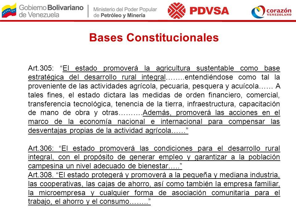 Bases Constitucionales Art.305: El estado promoverá la agricultura sustentable como base estratégica del desarrollo rural integral……..entendiéndose co